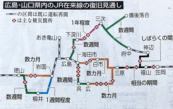 広島の新聞「中国新聞」7月10日朝刊