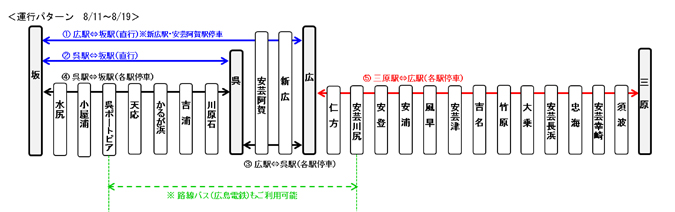 20180815 JR Kure Line Operation Aug 15 All Station